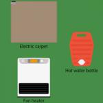 暖房のイラスト